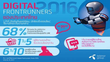 Digital Frontrunner in Thailand