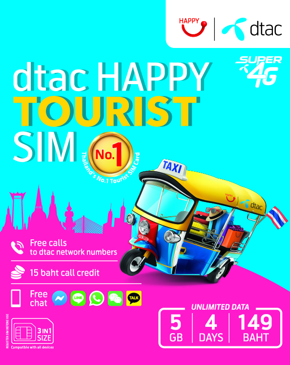 Lowest Price SIM Card Offer